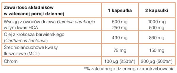 Zrzut ekranu 2020 06 16 o 12.36.09 - Garcinia plus – spalacz tłuszczu